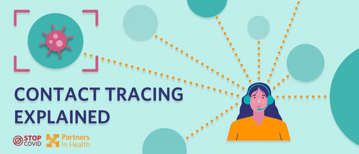 contact tracing explained graphic
