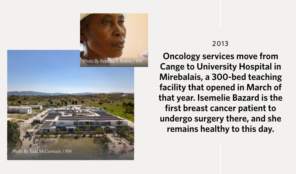 Oncology services move from Cange to University Hospital in Mirebalais, a 300-bed teaching facility that opened in March of that year. Isemelie Bazard is the first breast cancer patient to undergo surgery there, and she remains healthy to this day.